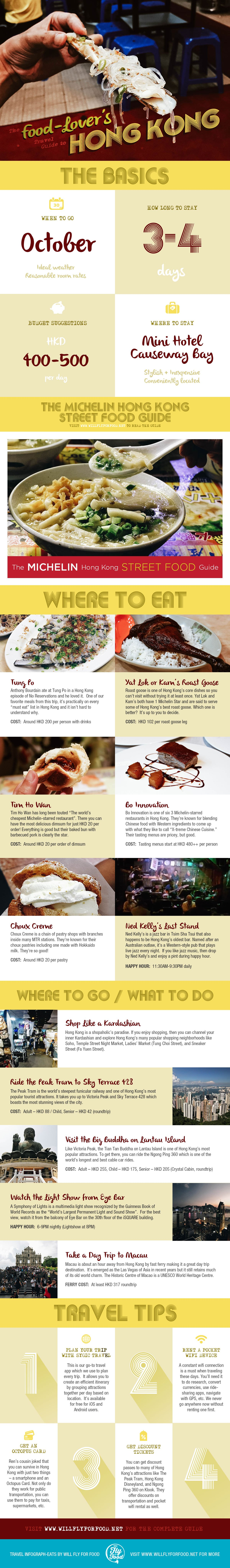 INFOGRAPHIC:  Food-Lover's Travel Guide to Hong Kong