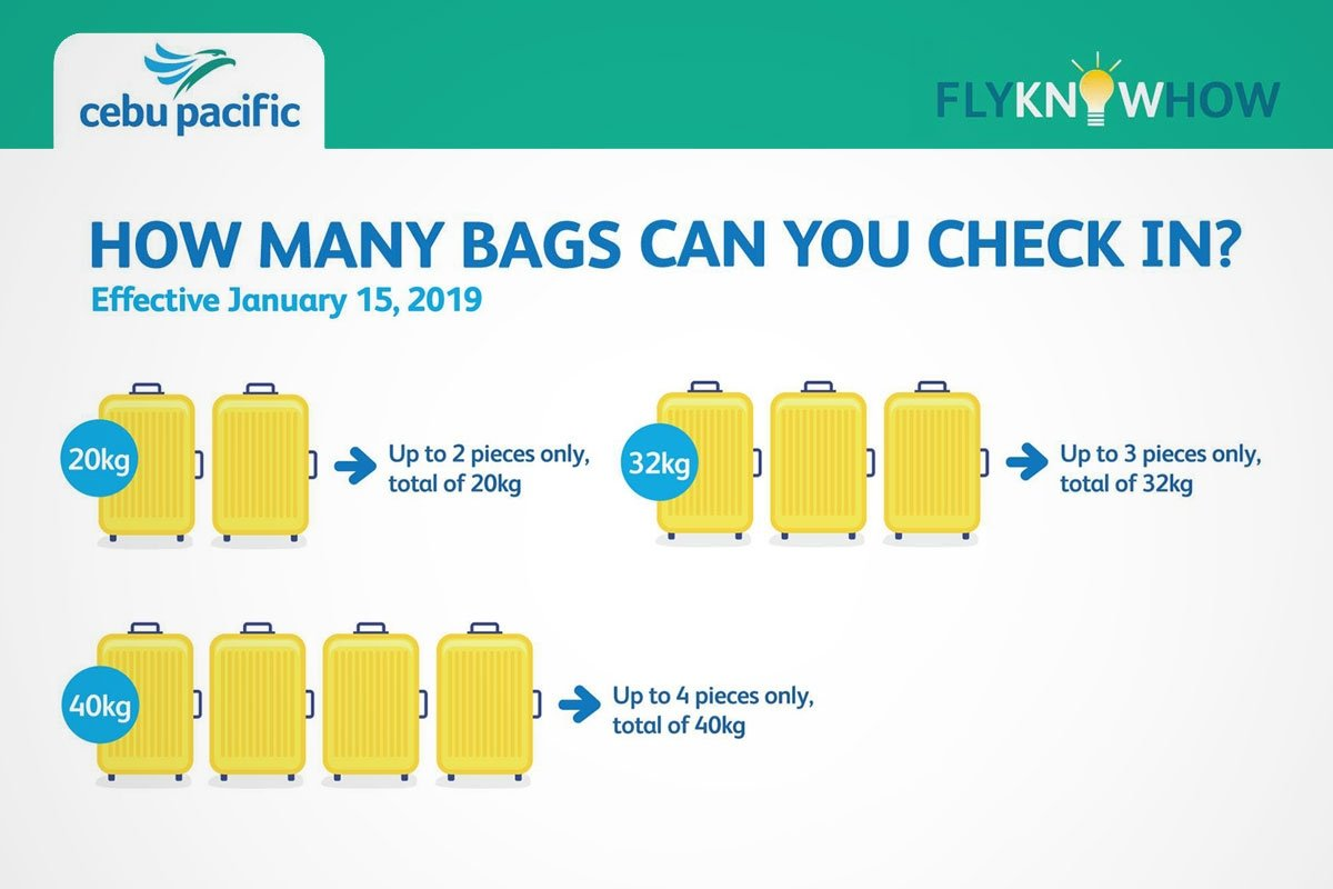 Cebu Pacific's New Baggage Policy